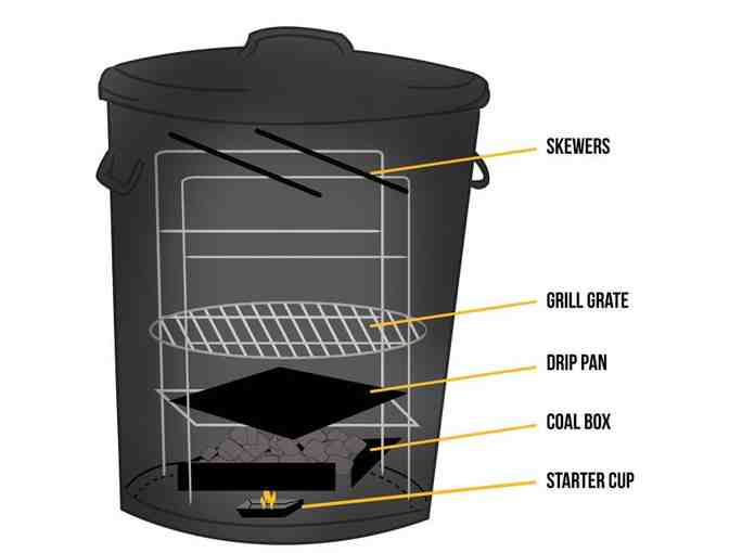 Garbage Can BBQ Grill Lets You Cook Like a Hobo - Photo 2