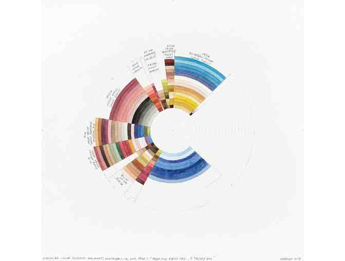 Circular Color Scheme by Artist Richard Garrison
