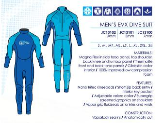 Ocean Futures Society, Body Glove Men's 3mm Wetsuit
