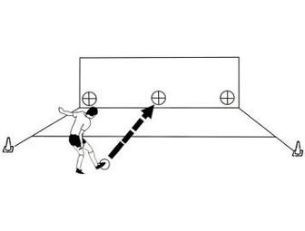 Soccer and Lacrosse WallBall Rebounder